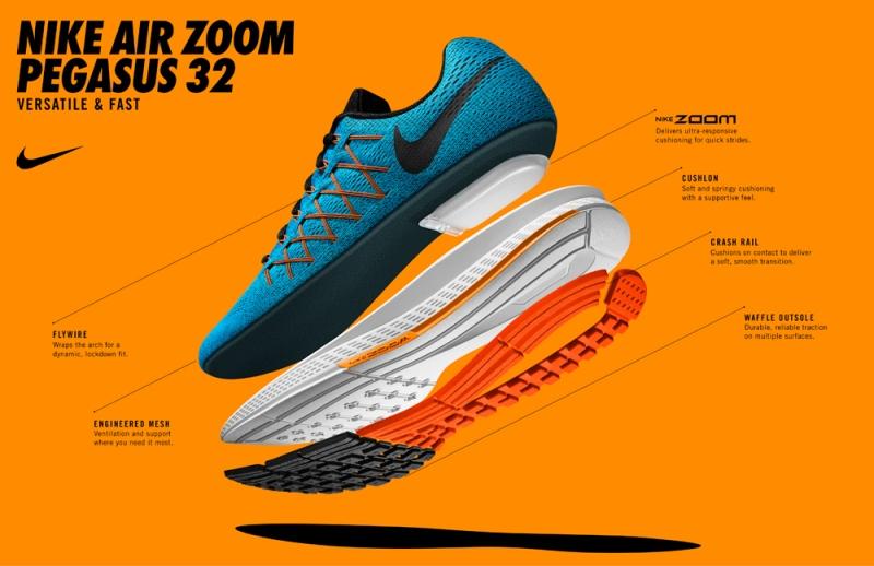 Giày Nike Air Pegasus 32